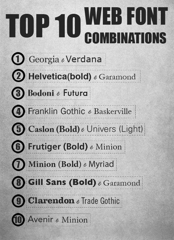 fonts cobinations